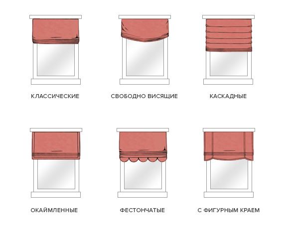 выбираем лучшие шторы для кухни